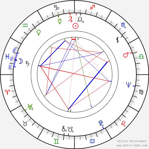 Julie Stevens birth chart, Julie Stevens astro natal horoscope, astrology