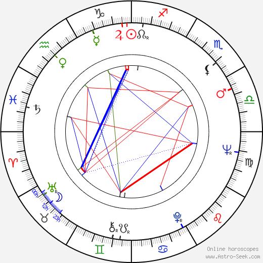 Klaus Järvinen tema natale, oroscopo, Klaus Järvinen oroscopi gratuiti, astrologia