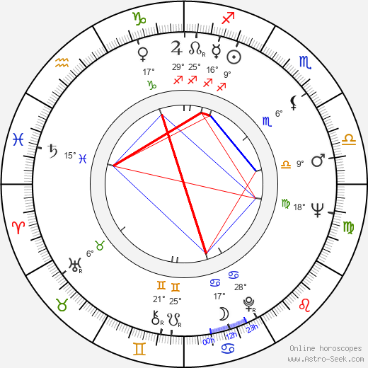Klaus Manchen birth chart, biography, wikipedia 2019, 2020