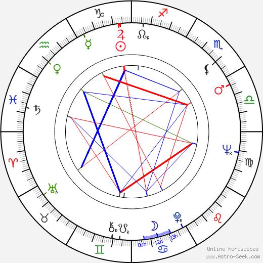 Lawrence Schiller tema natale, oroscopo, Lawrence Schiller oroscopi gratuiti, astrologia
