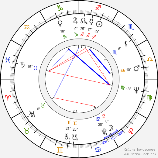 Mitica Popescu birth chart, biography, wikipedia 2019, 2020