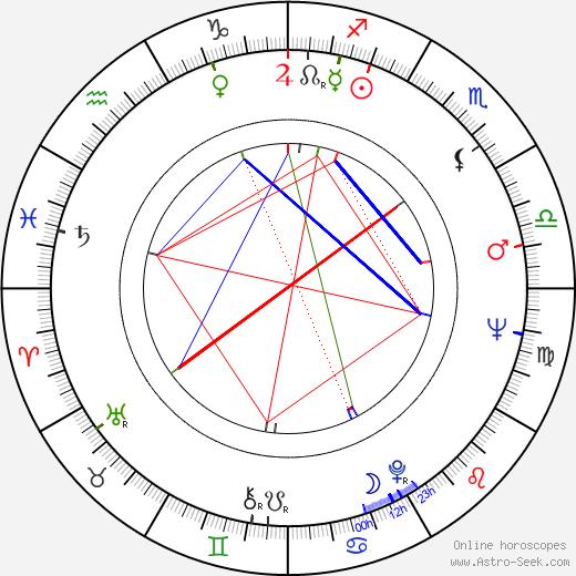 Tsutomu Yamazaki день рождения гороскоп, Tsutomu Yamazaki Натальная карта онлайн
