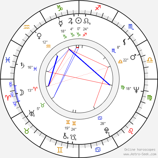 Voytek Frykowski birth chart, biography, wikipedia 2019, 2020