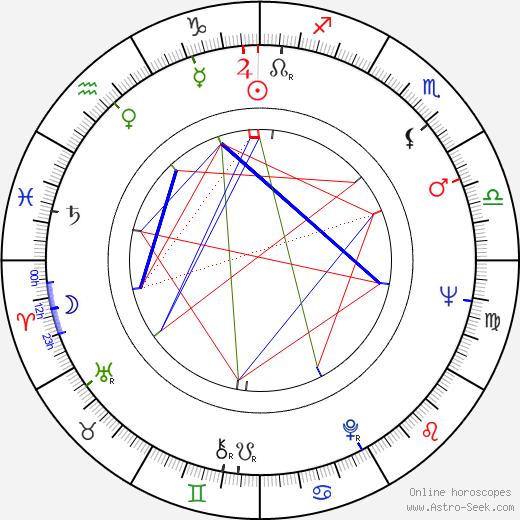 Voytek Frykowski день рождения гороскоп, Voytek Frykowski Натальная карта онлайн