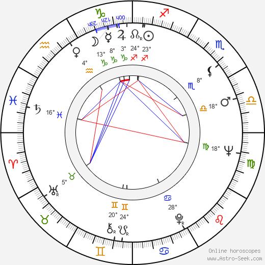 Walon Green birth chart, biography, wikipedia 2018, 2019