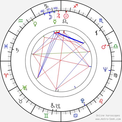 Walon Green astro natal birth chart, Walon Green horoscope, astrology