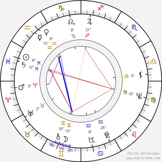 Alex Rocco birth chart, biography, wikipedia 2017, 2018