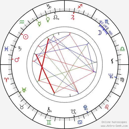 Andrew Prine tema natale, oroscopo, Andrew Prine oroscopi gratuiti, astrologia
