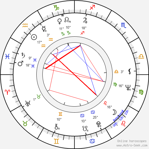 Dave Liebkind birth chart, biography, wikipedia 2019, 2020