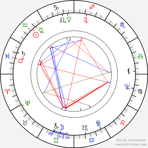 Duane Jones astro natal birth chart, Duane Jones horoscope, astrology