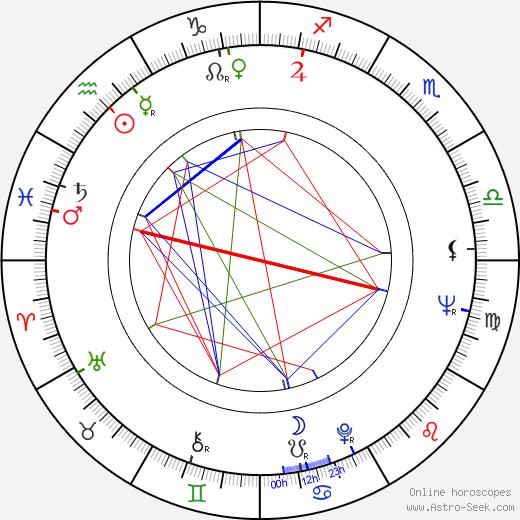Gary Conway tema natale, oroscopo, Gary Conway oroscopi gratuiti, astrologia