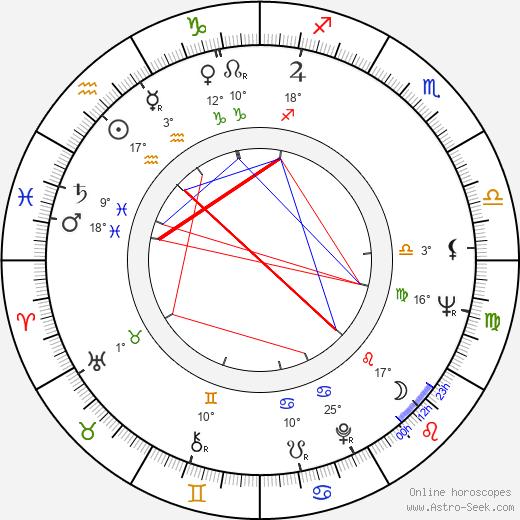 Jas Gawronski birth chart, biography, wikipedia 2020, 2021