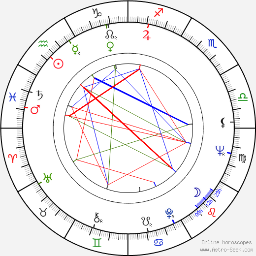 Jas Gawronski birth chart, Jas Gawronski astro natal horoscope, astrology