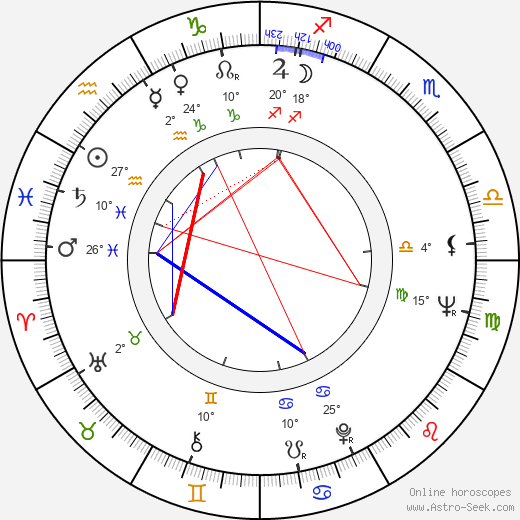 Jim Brown birth chart, biography, wikipedia 2019, 2020