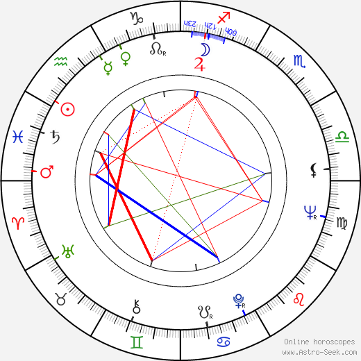 Jim Brown astro natal birth chart, Jim Brown horoscope, astrology