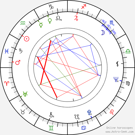 Joan O'Brien tema natale, oroscopo, Joan O'Brien oroscopi gratuiti, astrologia