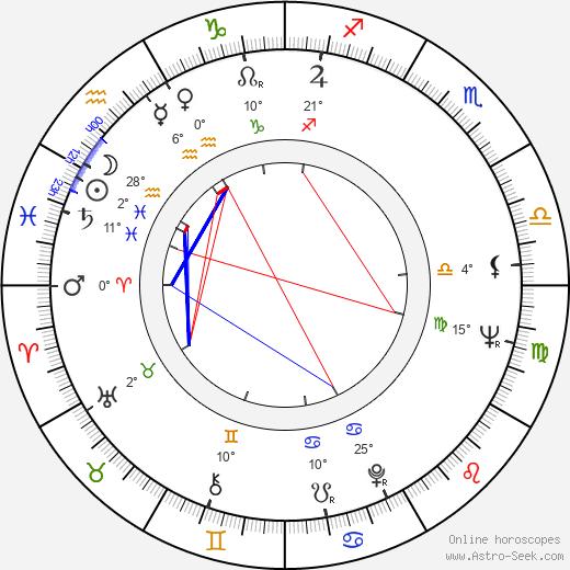 Leena Ortola birth chart, biography, wikipedia 2018, 2019