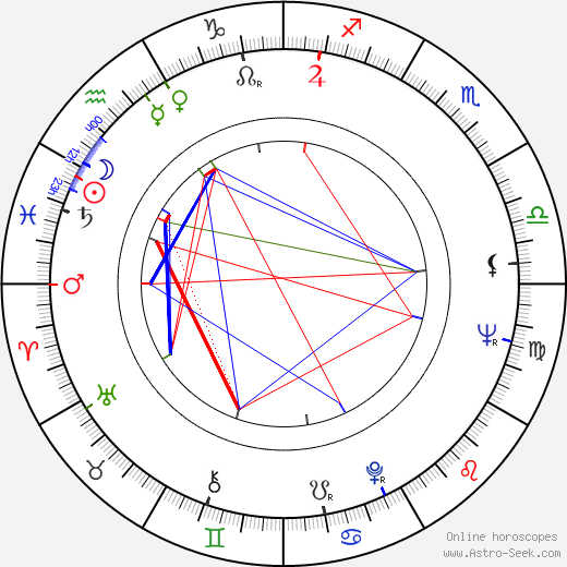 Leena Ortola astro natal birth chart, Leena Ortola horoscope, astrology