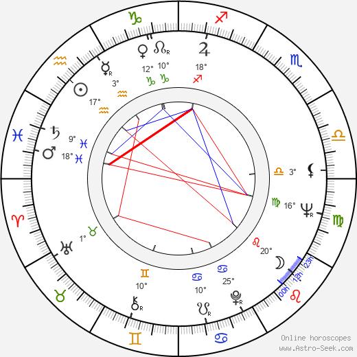 Madison Arnold birth chart, biography, wikipedia 2020, 2021