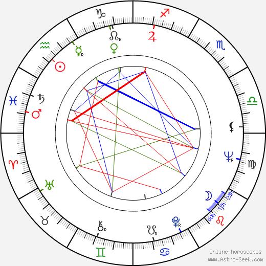Madison Arnold birth chart, Madison Arnold astro natal horoscope, astrology