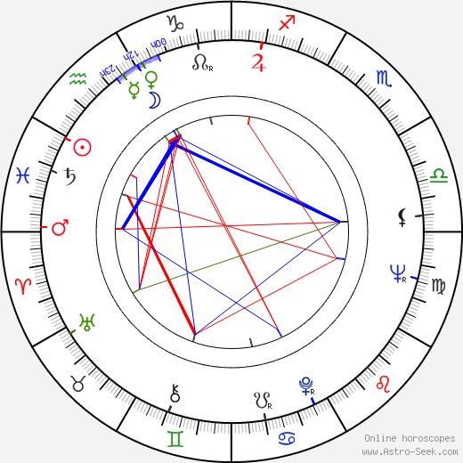 Marj Dusay astro natal birth chart, Marj Dusay horoscope, astrology