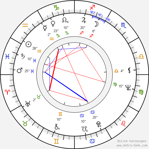 Mauro Severino birth chart, biography, wikipedia 2019, 2020