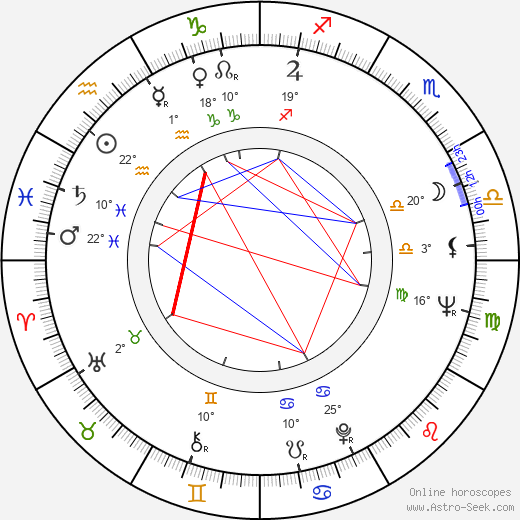 Paul Shenar birth chart, biography, wikipedia 2018, 2019