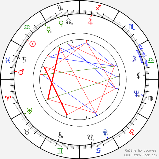 Paul Shenar astro natal birth chart, Paul Shenar horoscope, astrology