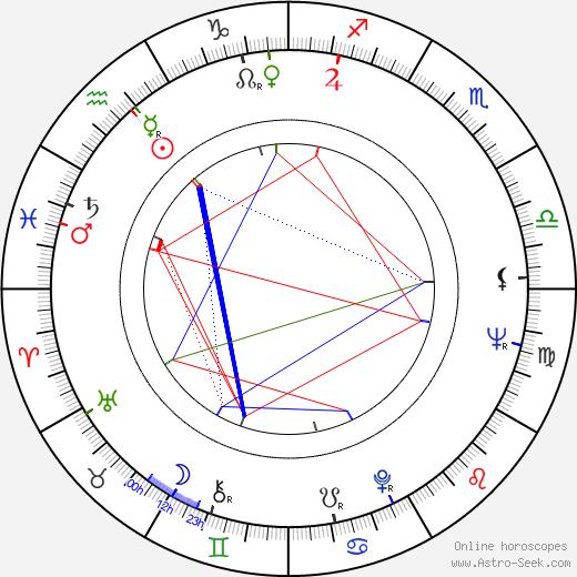 Serge Korber tema natale, oroscopo, Serge Korber oroscopi gratuiti, astrologia