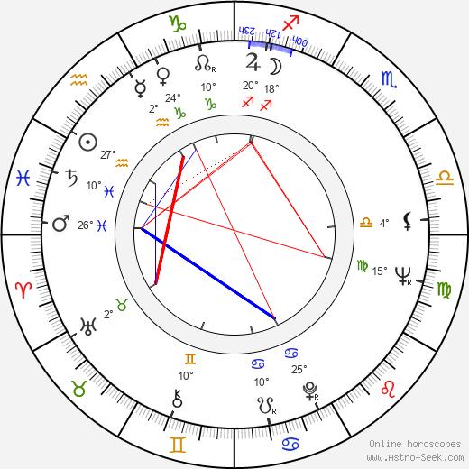Stacey Arceneaux birth chart, biography, wikipedia 2020, 2021