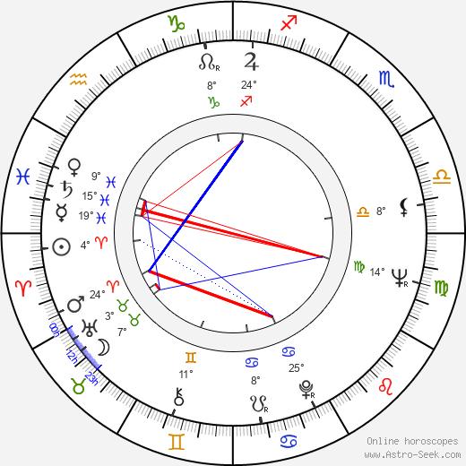 Adrian Brine birth chart, biography, wikipedia 2019, 2020