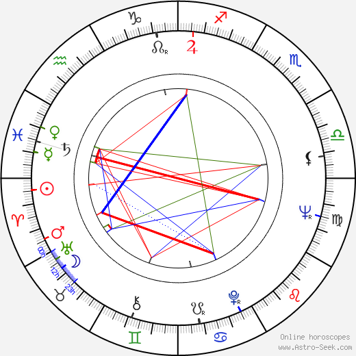 Adrian Brine astro natal birth chart, Adrian Brine horoscope, astrology