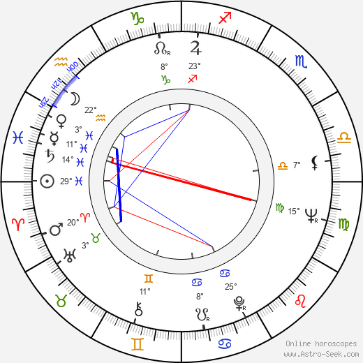 Alberto Seixas Santos birth chart, biography, wikipedia 2019, 2020