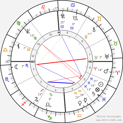Antonin Scalia birth chart, biography, wikipedia 2018, 2019