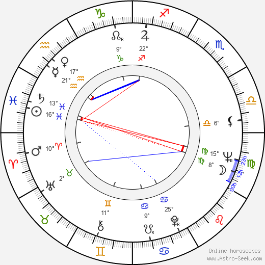 Antonio Mercero birth chart, biography, wikipedia 2018, 2019