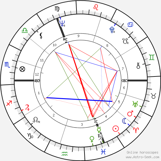 Claude Faraldo astro natal birth chart, Claude Faraldo horoscope, astrology