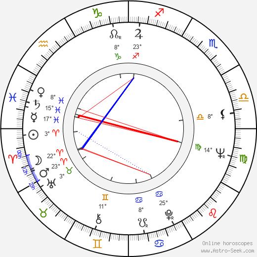 David Suzuki birth chart, biography, wikipedia 2020, 2021