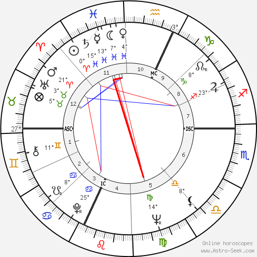 Ed Broadbent birth chart, biography, wikipedia 2018, 2019