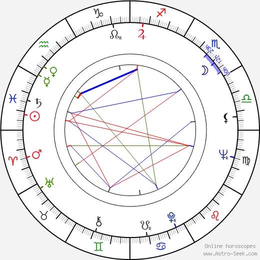 Ernest Yasan день рождения гороскоп, Ernest Yasan Натальная карта онлайн