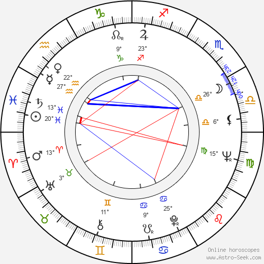 Hollis Frampton birth chart, biography, wikipedia 2019, 2020