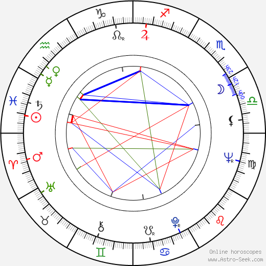 Hollis Frampton astro natal birth chart, Hollis Frampton horoscope, astrology
