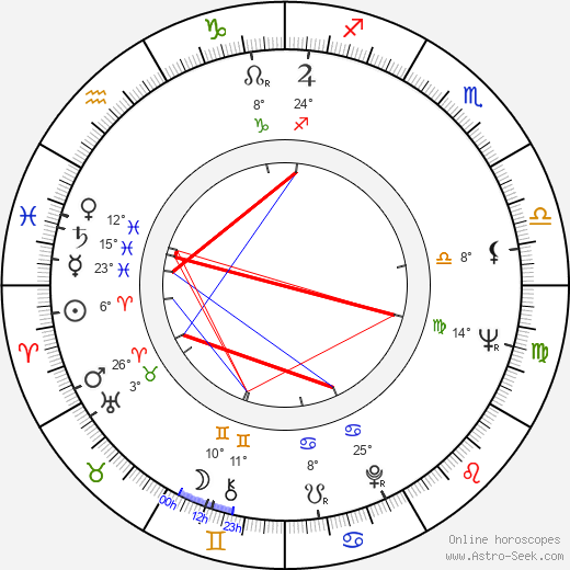 Jerry Lacy tema natale, biography, Biografia da Wikipedia 2020, 2021