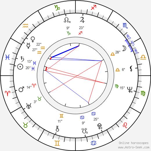 Joseph Ragno birth chart, biography, wikipedia 2019, 2020