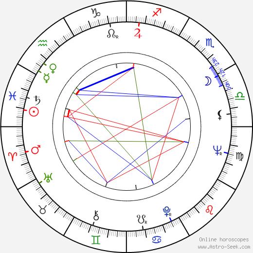 Joseph Ragno astro natal birth chart, Joseph Ragno horoscope, astrology