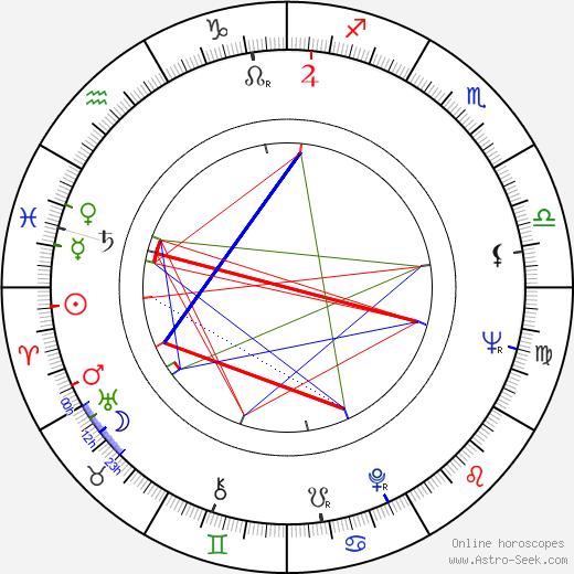 Lawrence Gordon birth chart, Lawrence Gordon astro natal horoscope, astrology