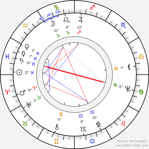 Rauno Peltonen birth chart, biography, wikipedia 2020, 2021
