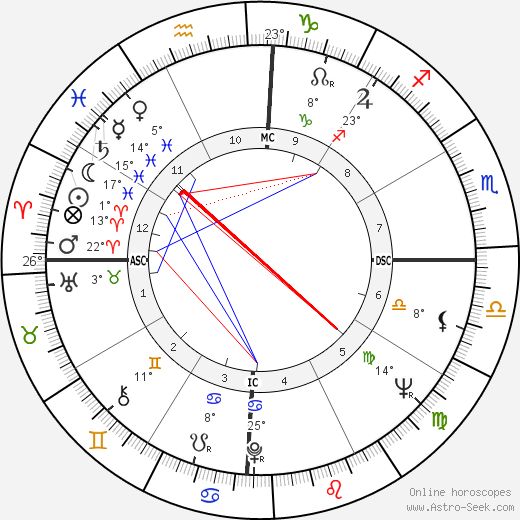Roger Whittaker birth chart, biography, wikipedia 2018, 2019