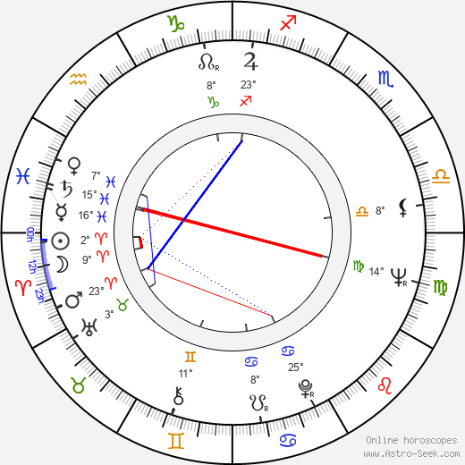 Sergio Kleiner birth chart, biography, wikipedia 2019, 2020
