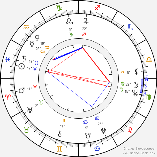 Sue Ane Langdon birth chart, biography, wikipedia 2020, 2021