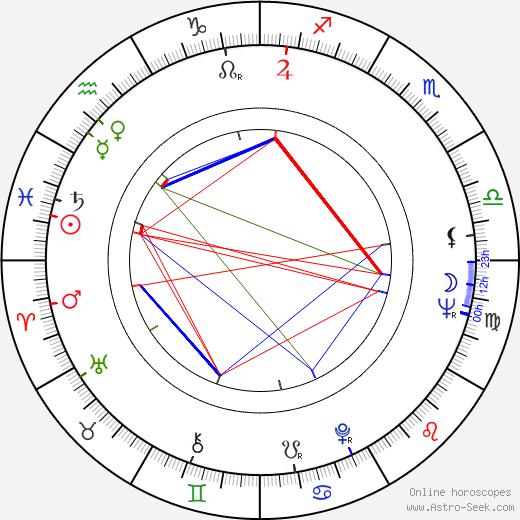Sue Ane Langdon birth chart, Sue Ane Langdon astro natal horoscope, astrology